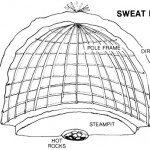 Sweatlodge