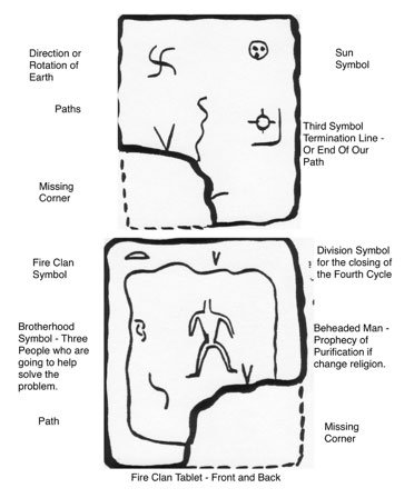 A sketch of what the tablet is said to look like. This illustration is from the Book of the Hopi, by Frank Waters. (Via author)